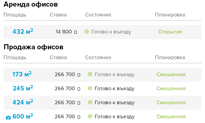 Денисовский 13
