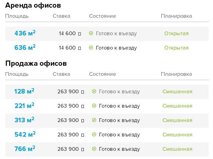 Дмитровский 4А