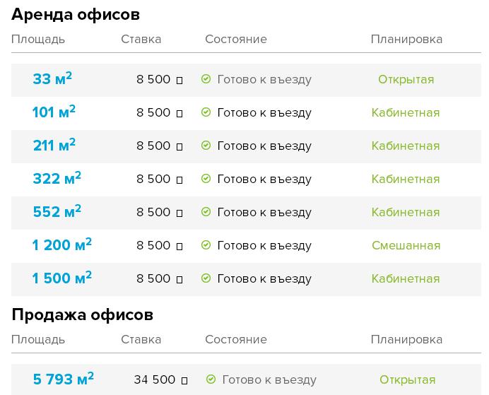 Дмитровское 60