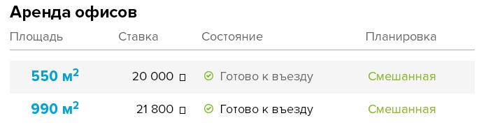 БЦ Фрунзенская 46