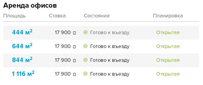 Канатчиковский 1 с1