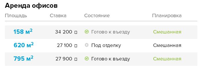Кутузовский 10