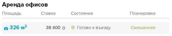 Николаева 4