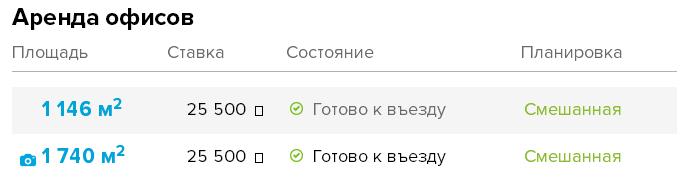 Петровский 10 с2